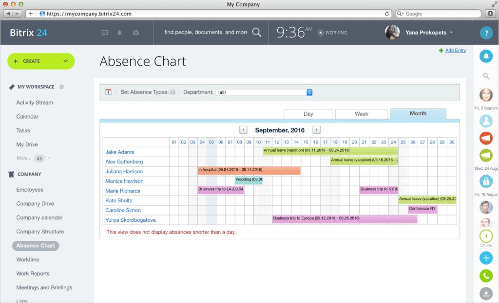 Bitrix24 Absence Chart
